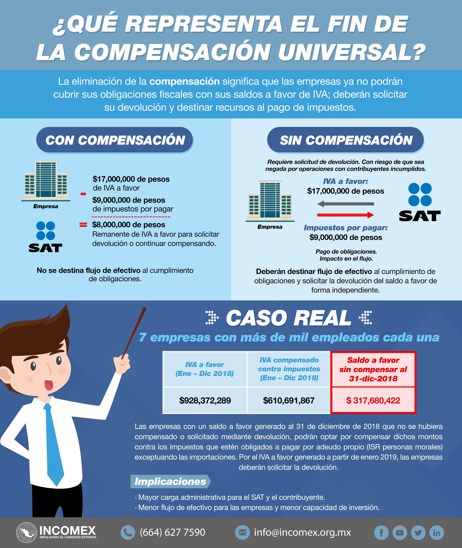Fin de la compensación universal
