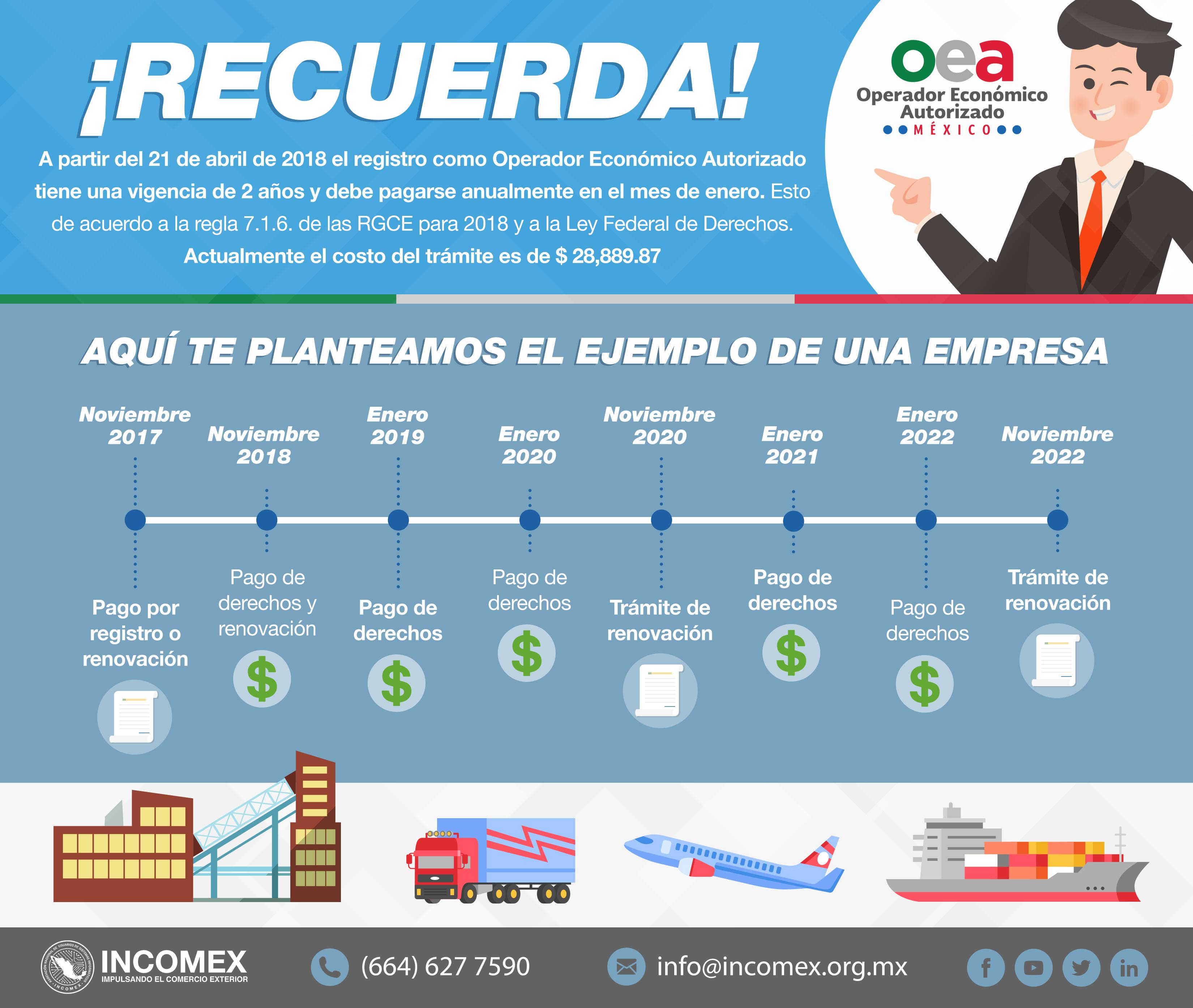 Registro y renovación OEA