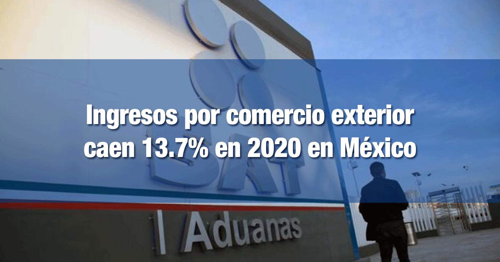 Ingresos por comercio exterior caen 13.7% en 2020 en México