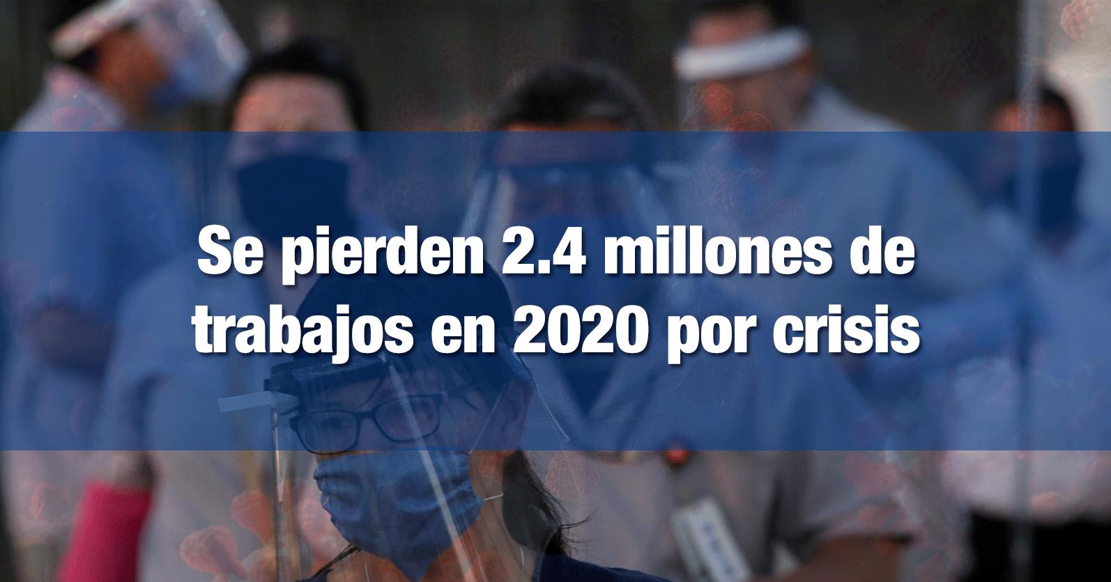 Se pierden 2.4 millones de trabajos en 2020 por crisis