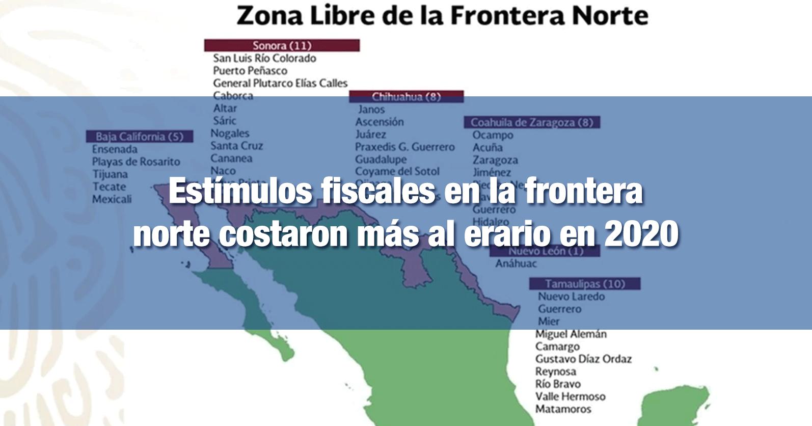 Estímulos fiscales en la frontera norte costaron más al erario en 2020
