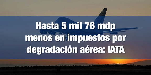 Degradación Aérea México