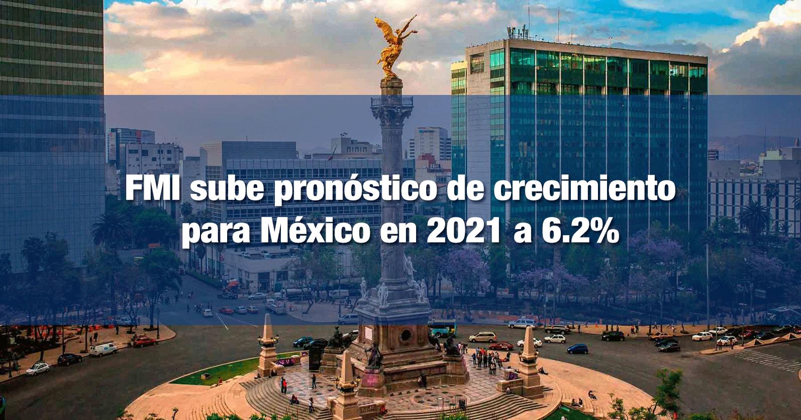 FMI sube pronóstico de crecimiento para México en 2021 a 6.2%
