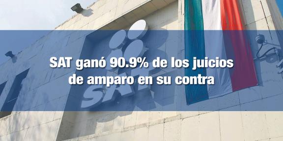 SAT gana más del 90% de los amparos en su contra