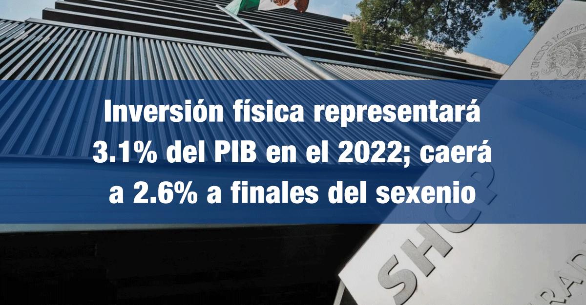 Inversión física representará 3.1% del PIB en el 2022; caerá a 2.6% a finales del sexenio